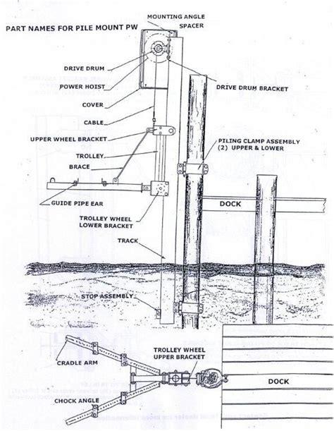 floating boat lift plans boat lift diagram dock mount piling mount barn doors