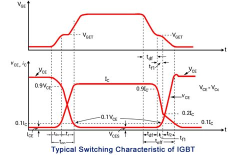 transistor vs mosfet vs igbt insulated gate bipolar transistor igbt electrical4u