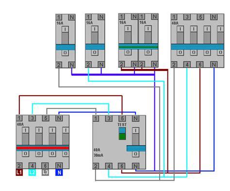 fornuis 1 meter tips voor nieuwe groepenkast forum circuits online