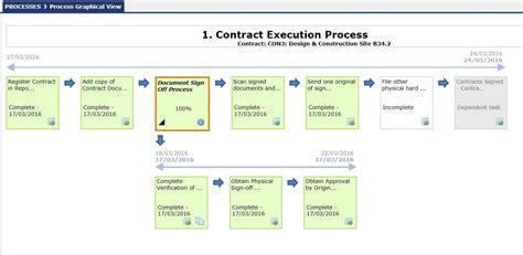 drupal workflow module configuration workflow for drupal 8 configuration