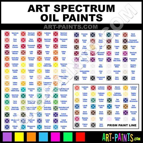 spectrum prism paint colors spectrum prism paint colors prism color prism oils