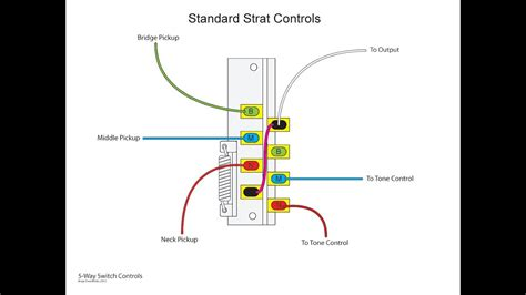 workings     switch   wiring