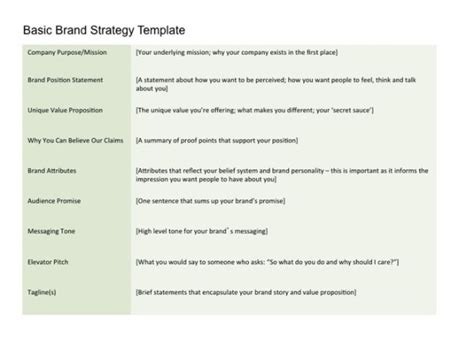 a brand strategy template for b2b startups