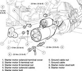 how to replace the starter on a 2001 ford focus car apps