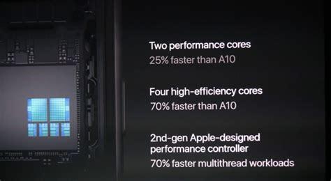 apple a11 apple a11 bionic chip has 6 cores 4 billion transistors