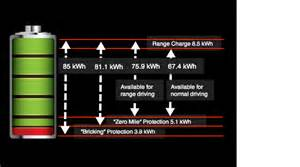 Tesla Model Battery Usable Energy For 90 And 70kwh Packs