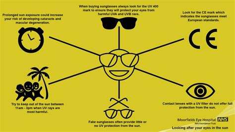 how much is a uv light for looking after your eyes in the sun moorfields eye