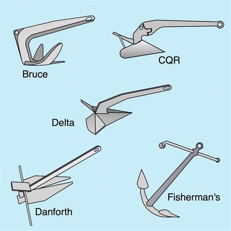 boat anchor ideas best 20 boat anchors ideas on pinterest