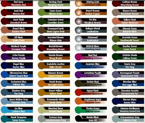 citadel paint conversion color chart car interior design