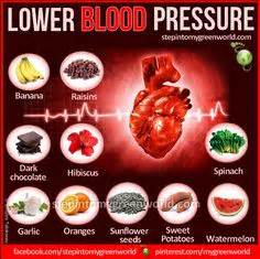 bananas and raisins home remedies help lower heart rate 1000 images about health blood pressure control on
