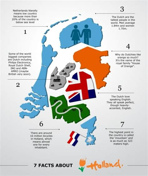 interesting facts about speaking countries top 25 best netherlands facts ideas on