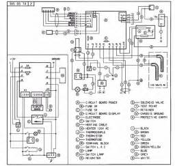 dometic ac wiring diagram metrfever