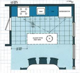 galley kitchen design layout galley kitchen design layout galley kitchen design layout