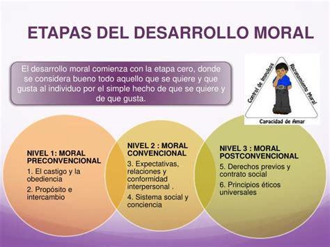 etapas del desarrollo 8425428602 ppt teor 237 a del desarrollo moral de lawrence kohlberg powerpoint presentation id 2952990