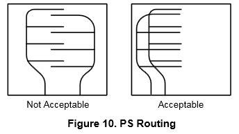 lifier layout guidelines dangerous prototypes
