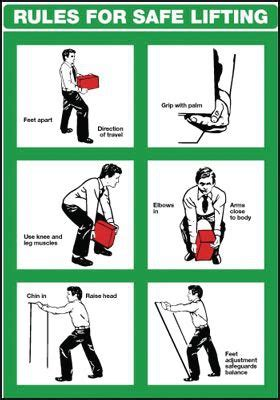 safe lifting diagram for safe lifting manual handling wallchart seton uk