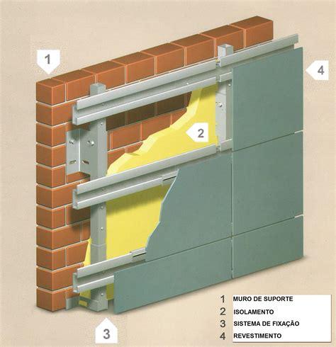 lade muro fachadas ventiladas y el ahorro energ 233 tico