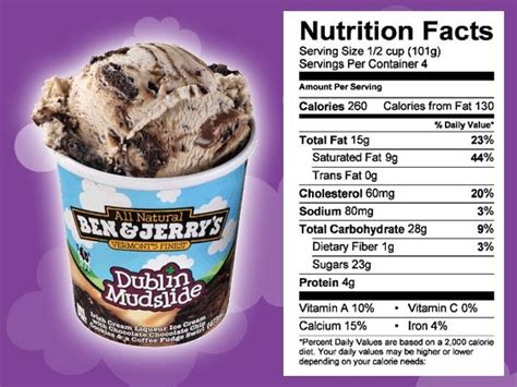 Image Gallery ice cream nutrition label