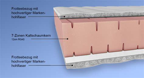 160x200 matratze 7 zonen kaltschaummatratze testsieger malie