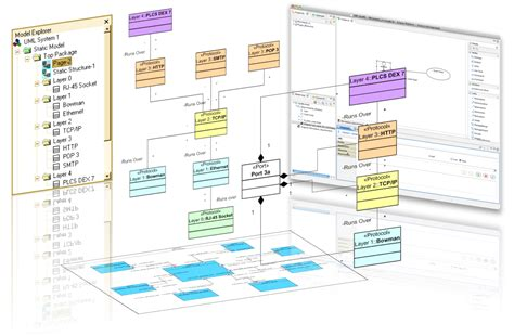 sysml visio sysml diagram types images how to guide and refrence