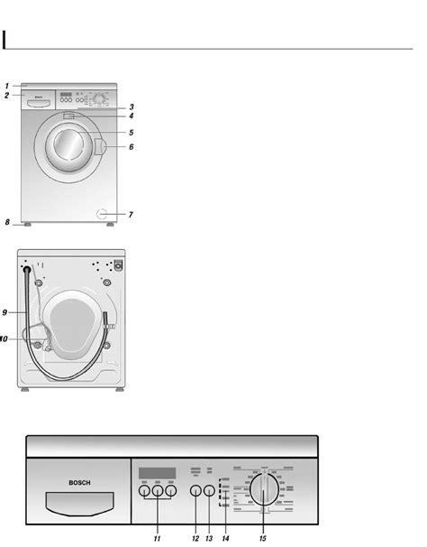 Bosch Waschmaschine Classixx 5 4185 by Bedienungsanleitung Bosch Waa28260 Classixx 5 Seite 8