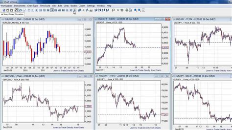 free charting software best free charting software forex akowedananipa web fc2