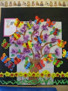 ideas for bulletin board decoration classroom decoration and bulletin board idea