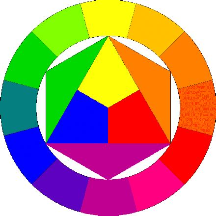 aus welchen farben entsteht lila farbkreis nach itten
