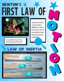 Make a science fair project poster ideas newton first law of