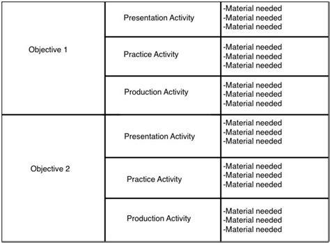Writing Esl Activity Lesson Plans