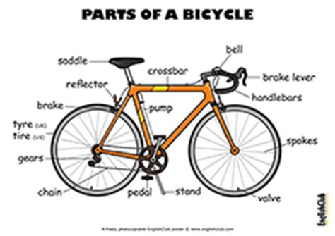 bike parts list template esl posters club