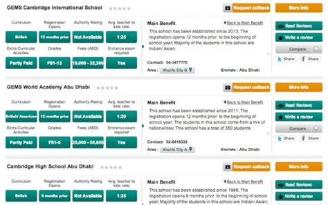 comparison website school comparison website abu dhabi confidential