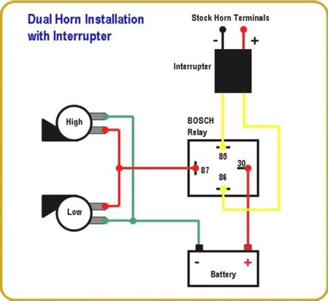 horn wiring diagram with relay wiring diagram schemes