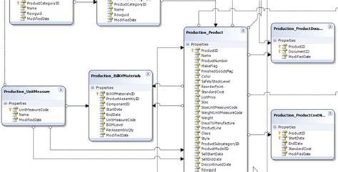 database schema design tool free database schema design tool 28 images free