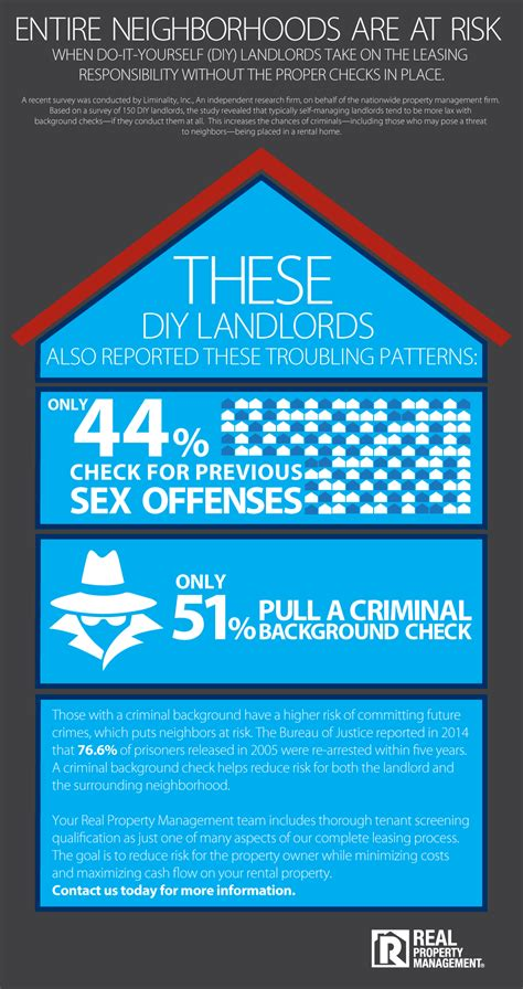 Rental Property Background Check Tenant Background Checks Infographic