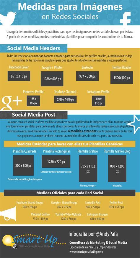 medidas imagenes redes sociales 2015 medidas de im 225 genes para tus redes sociales marketing pyme