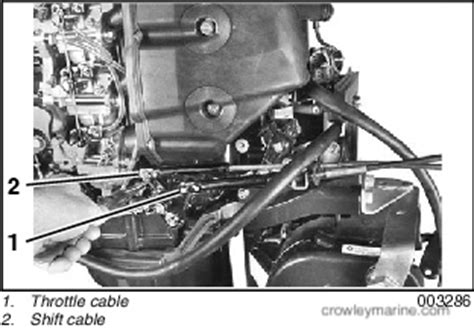 Switch Assy Change Swit Netral Honda Revo Absolute yamaha outboard throttle cable installation bike gallery
