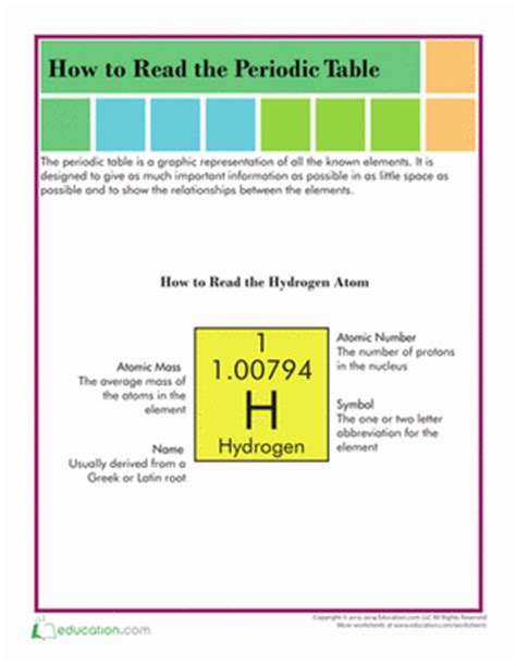 elements and the periodic table guided reading and study how to read the periodic table worksheet education com