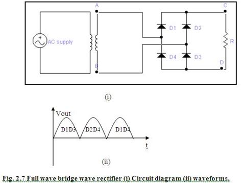 transistor horisontal c5936 4 diode rectifier circuits 28 images file 4 diode bridge rectifier png bestand 4 diodes
