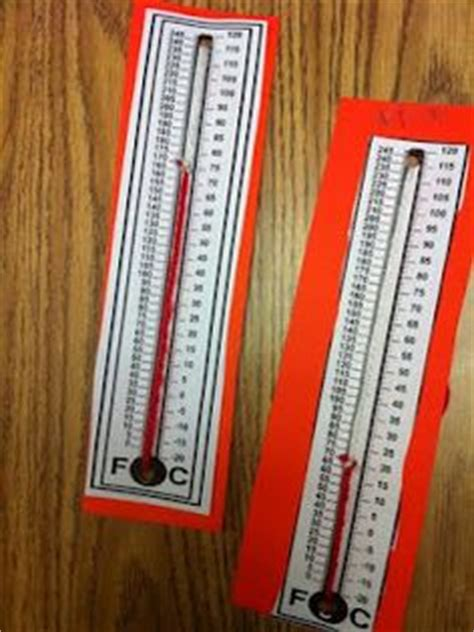 How To Make A Paper Thermometer - 1000 images about science lab safety tools on