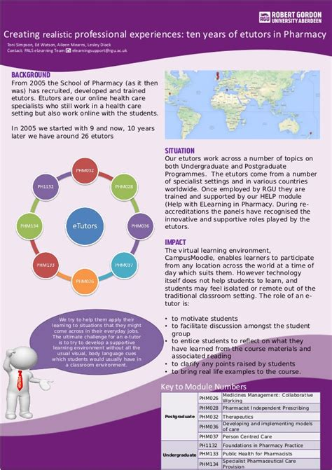 a1 research poster template poster template a1 galter health sciences library