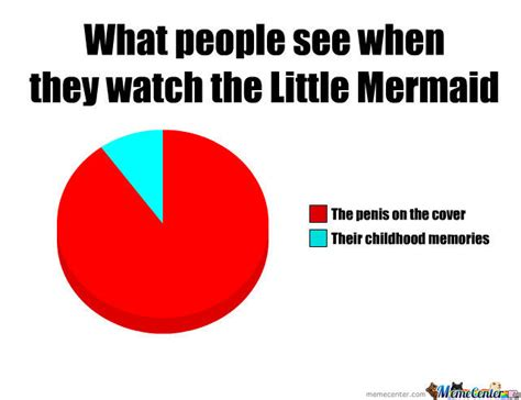 Mermaid Meme - the little mermaid by recyclebin meme center