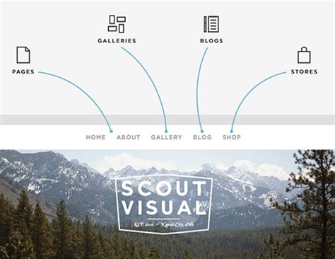 best squarespace template for squarespace commerce makes it simple for photographers to