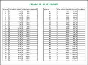 Calendario 52 Semanas Ahorrar 1 300 D 243 Lares En 52 Semanas Plantilla