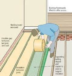 Different Types Of Floor Insulation by 1000 Images About Insulation On Crawl Spaces