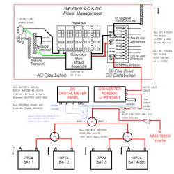 3 phase automatic transfer switch wiring diagram in