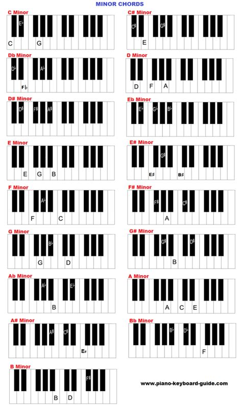 Empty Apartment Piano Chords Image Gallery Keyboard Chords