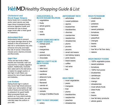 printable healthy shopping list healthy food list for diabetics screen shot of healthy
