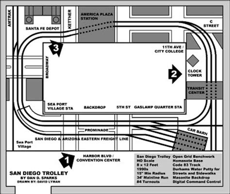 Bedroom Track Plans Dan D Sparks My San Diego Trolley Layout