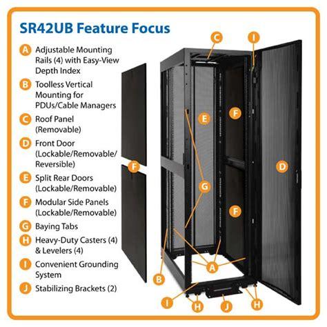 tripp lite sr42ub 42u rack enclosure server